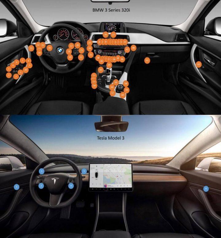 Botons a un BMW Sèrie 3 i Tesla Model 3